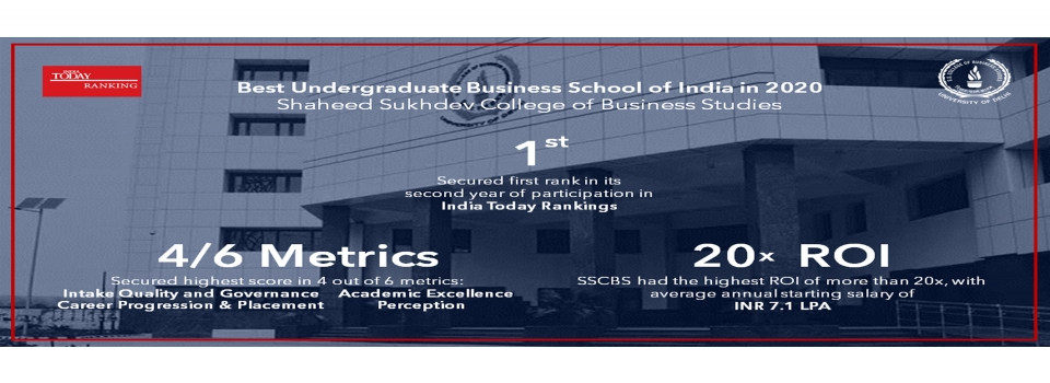Business Acumen | Best Colleges in BBA